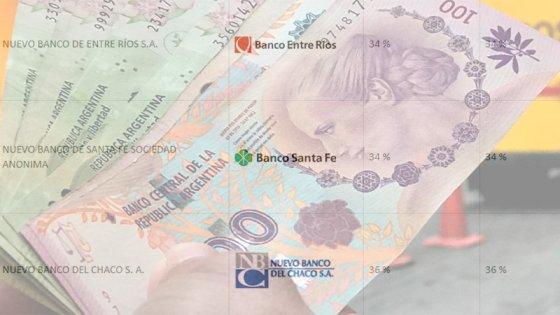 Las tasas de los plazos fijos siguen en baja: Cuánto paga cada banco