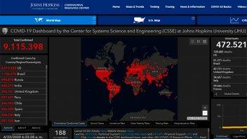Coronavirus: Ya son más de 9 millones los infectados en el mundo