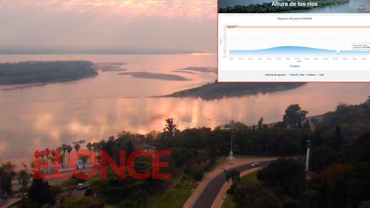 Preocupa la altura del río en Paraná: Bajó casi un metro en dos semanas