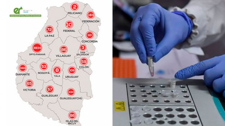 Reportaron 146 casos de coronavirus: 87 son del departamento Paraná