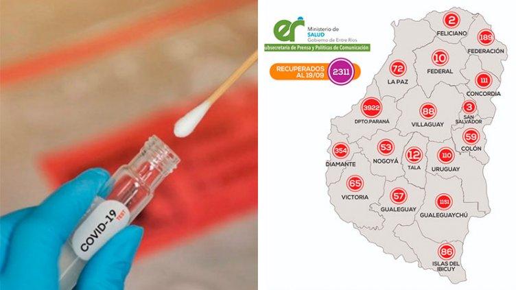 Reportaron 134 casos de coronavirus: 88 son del departamento Paraná