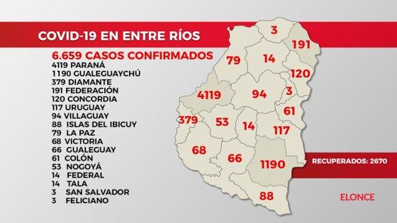 Detalle por localidades de los 118 casos de coronavirus en diez departamentos