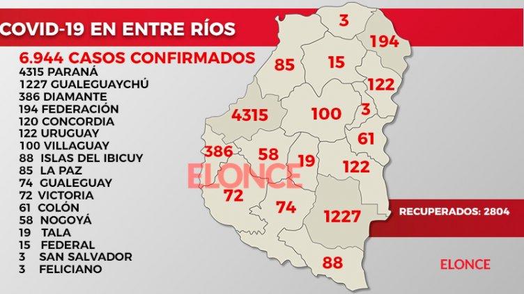 Detalle por localidades de los 186 casos de coronavirus en trece departamentos