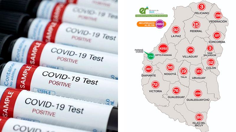 Reportaron 81 casos de Covid-19 en diez departamentos: Paraná sumó 37