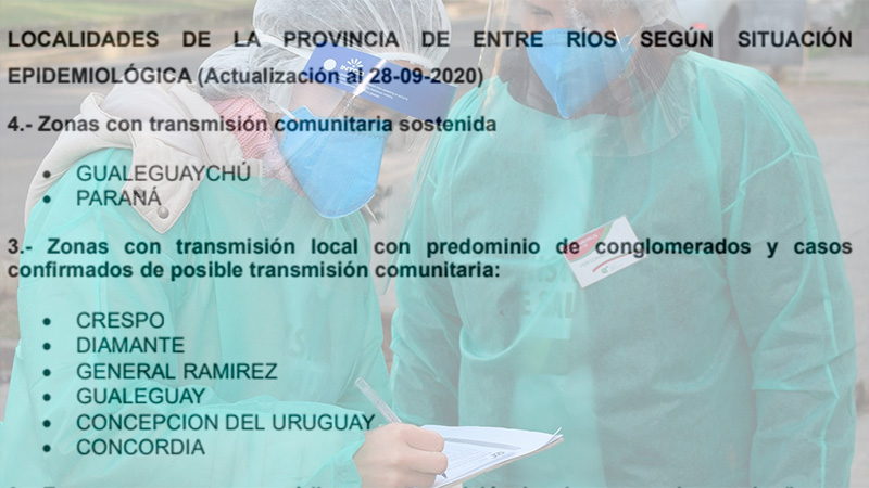 Covid-19 en Entre Ríos: Detallan la situación epidemiológica en 31 localidades