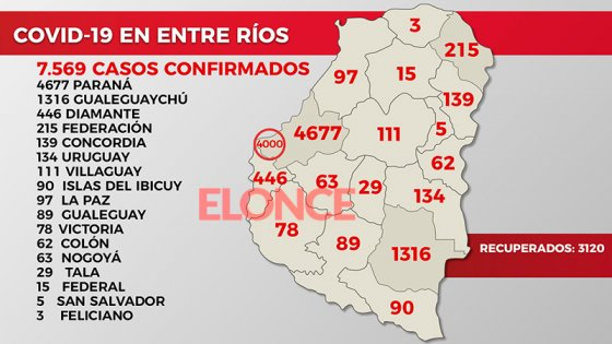 Detalle por localidades de los casos de Covid: Ciudad de Paraná ya tiene 4 mil