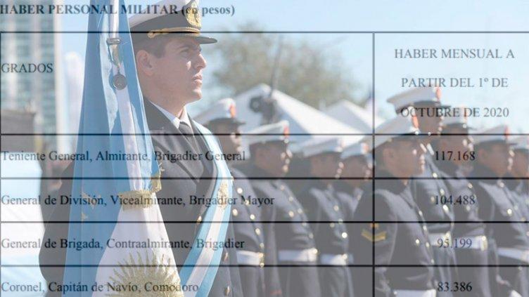 Oficializan mejoras salariales para personal de Fuerzas Armadas y de Seguridad