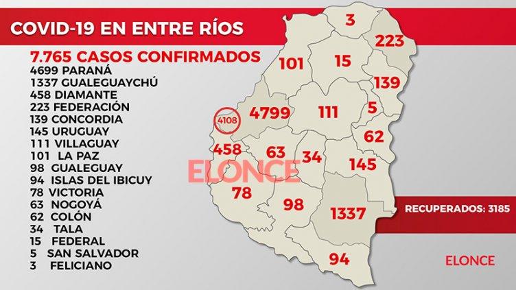 Detalle por localidades de los 196 casos de coronavirus en nueve departamentos