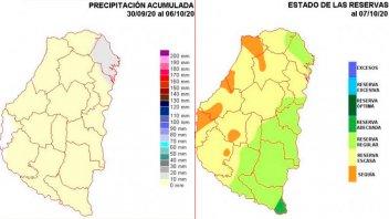 La sequía se hace notar en Entre Ríos y advierten que la situación se agravará