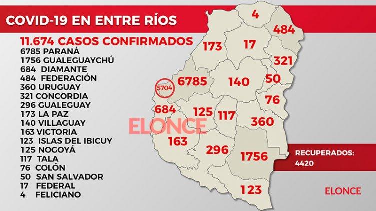Detalle por localidades de los 193 casos de coronavirus en doce departamentos