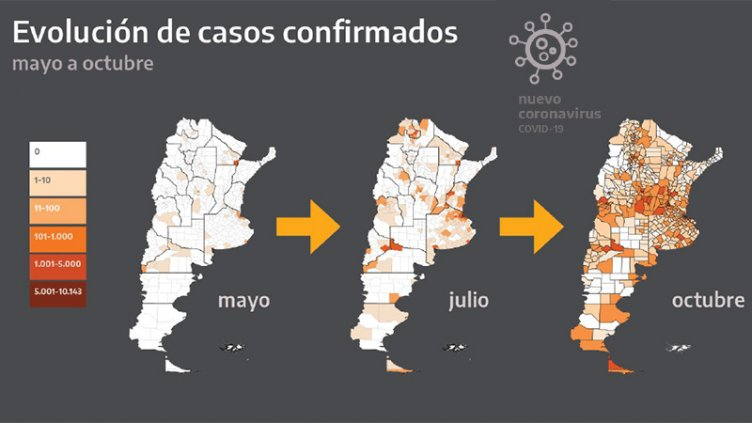 Entre Ríos y otras siete provincias seguirán con distanciamiento social