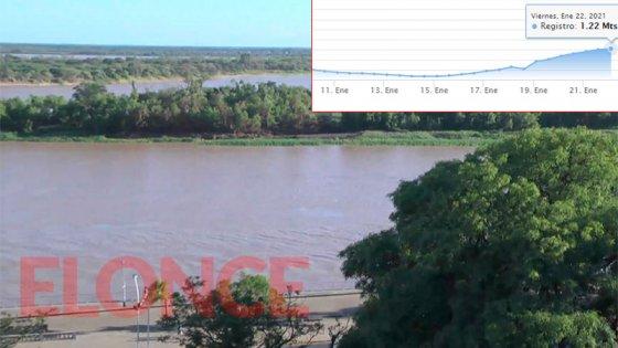 Alivio: el río Paraná tuvo fuerte repunte y estiman que mantendrá esta tendencia