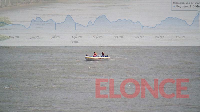 El río alcanzó su mayor altura en casi un año y pronto superaría los dos metros