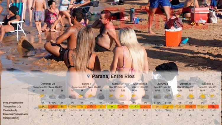 Pronostican una máxima de 33ºC para este domingo en Paraná