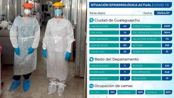 El Coes de Gualeguaychú acordó sugerir mayores medidas restrictivas en la ciudad