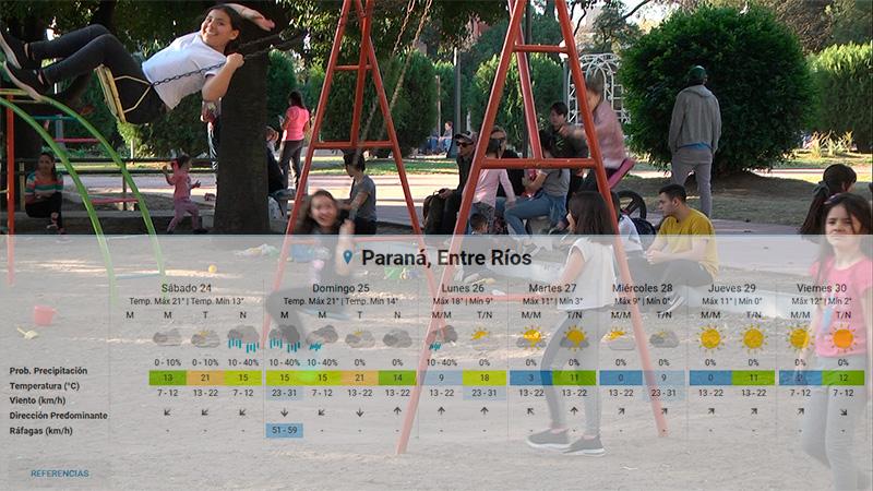 Prevén chaparrones y máxima de 21º para el inicio del fin de semana en Paraná