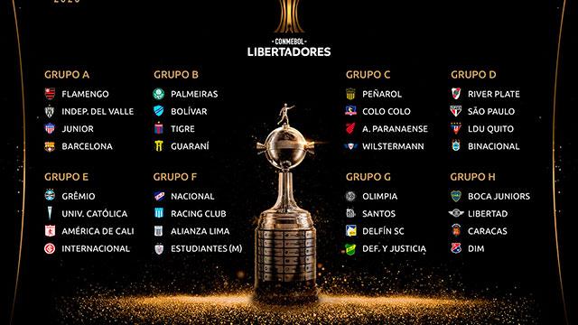 Se definieron todos los grupos de la Copa Libertadores.