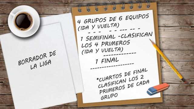 El primer borrador para el regreso del fútbol en Argentina.