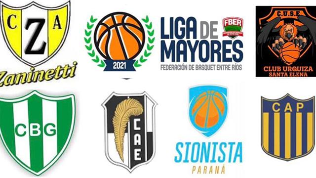 Confirmado el inicio de la Liga Provincial de Mayores 2021.